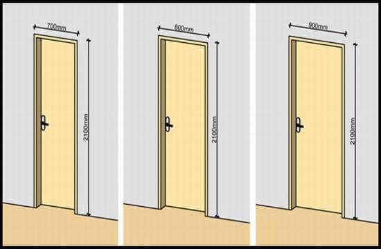 Bản vẽ kích thước mô tả cửa các phòng wc