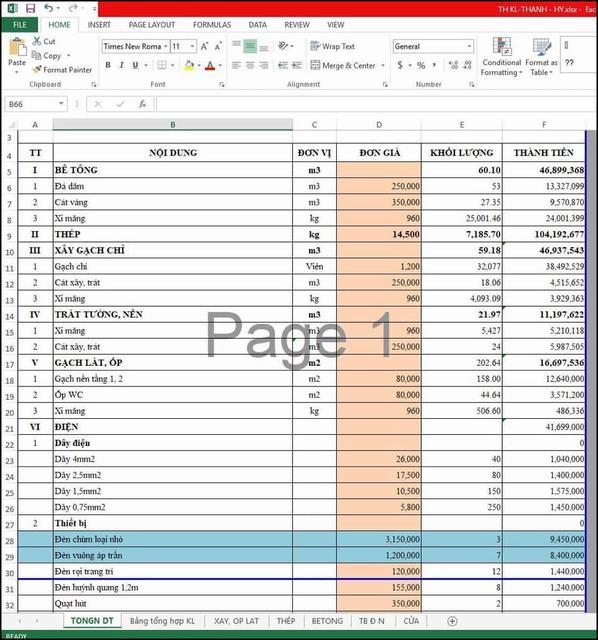 Bảng dự toán chi phí xây dựng nhà ở