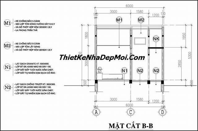 thiết kế nhà ống 1 tầng 2 phòng ngủ