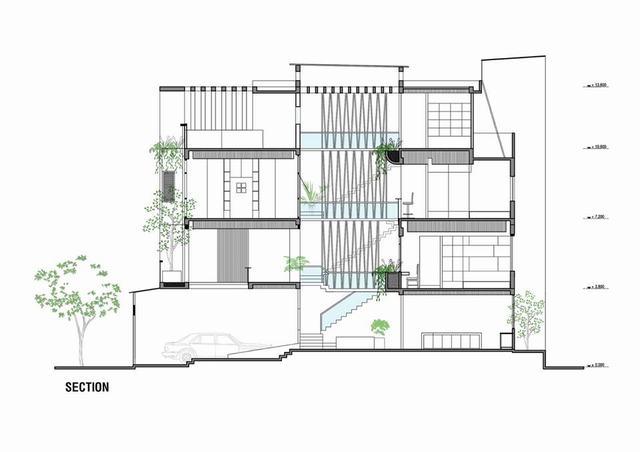 Tư vấn xây nhà lệch tầng 5m 1 trệt 2 lầu 1 sân thượng 80m2